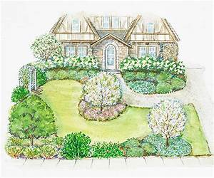A Small Front Yard Landscape Plan