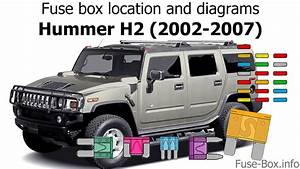 Fuse Box Location And Diagrams  Hummer H2  2002