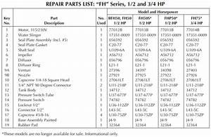 Berkeley Fh Series Shallow Well Jet Pump Repair Parts List