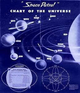The Spaceman U0026 39 S Toychest  Space Patrol Chart Of The Universe