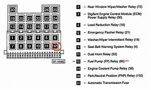Eurovan Wiring Diagram