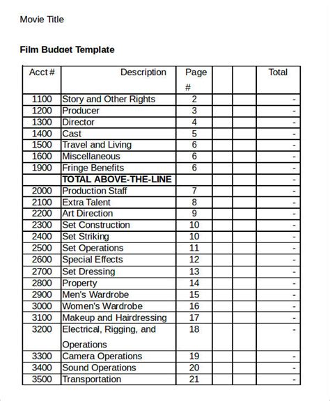 film budget templates   word  excel format