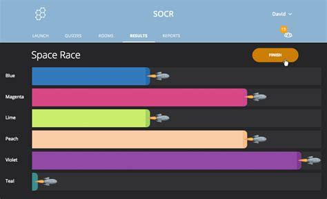 Socrative Garden by 5 Ways To Engage Students In Math Class Using Socrative