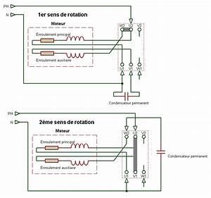 Moteur Triphasé En Monophasé : moteur monophas condensateur permanent ~ Maxctalentgroup.com Avis de Voitures