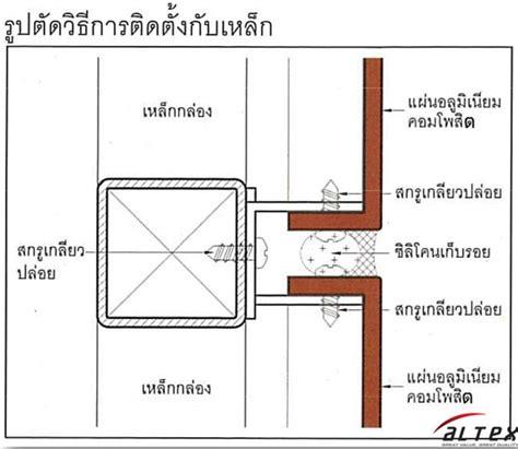 aluminium composit panel