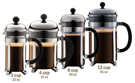 You can use the same steps to make. French Press coffee to water ratio calculator
