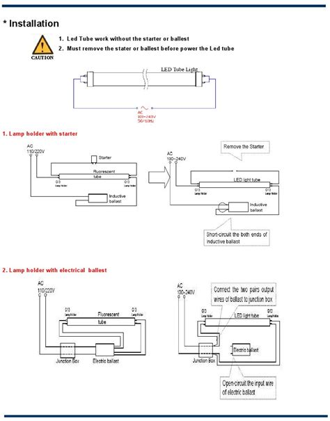Slb Blog How Replace Fluorescent Tube With Led