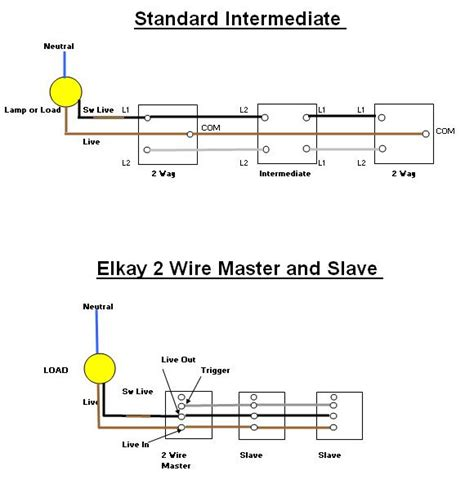 wiring diagram intermediate switch choice image wiring