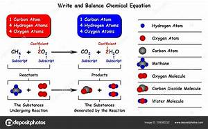 Write A Balanced Chemical Equation For The Combustion Of Methane To Form Carbon Dioxide And