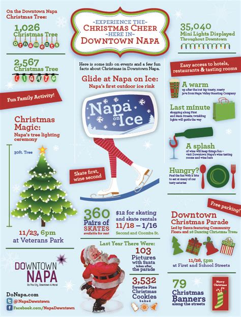 Best 28  Christmas Decorations Facts  Christmas Tree