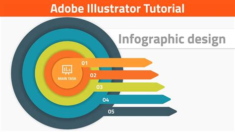 How To Create Vector Infographic In Adobe Illustrator. Target Infographics Tutorial Flowchart Function C++ Bahasa Indonesia Time Zone Change From Eastern To Central Keliling Lingkaran Knn Crud Pacific Mountain Europe 2017