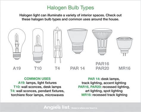 types of lighting recessed lighting bulb types rcb lighting