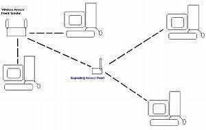 lynx wiring diagram lynx free engine image for user With lynx alarm wiring