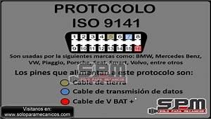 Protocolos De Comunicaci U00f3n Obdii O Obd2