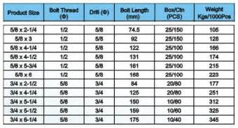 tabla de equivalencias de acero corrugado acero fabricaci 243 n anclaje con tuerca hexagonal buy