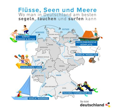 In Deutschland by Deutschland De So Tickt Deutschland