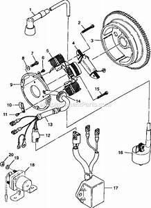 2001 Polaris Sportsman 500 Wiring Diagram Pdf
