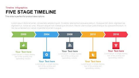 formato  timeline template powerpoint