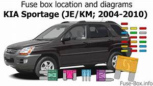 Fuse Box Location And Diagrams  Kia Sportage  Je  Km  2004
