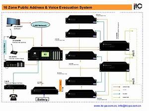 Itc 16 Zone Voice Evacuation  U0026 Pa Sound System