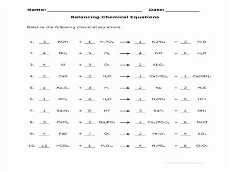 Balancing Equations By Inspection Worksheet Rcnschool