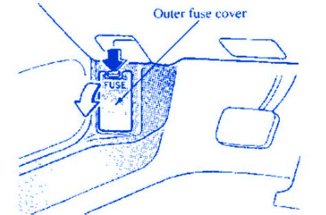 2008 Mazda Demio Wiring Diagram by Mazda Demio 2007 Kick Panel Fuse Box Block Circuit Breaker