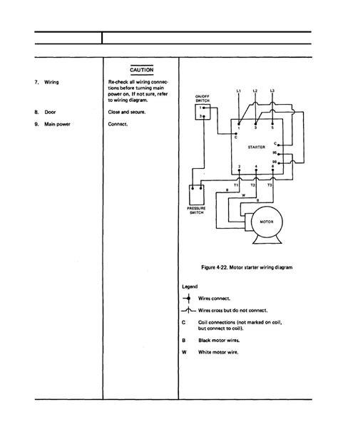 figure   motor starter wiring diagram