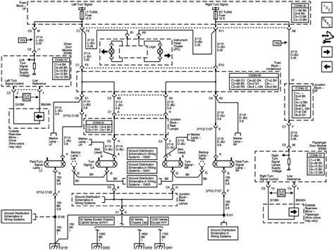 Chevy Silverado Wiring Schematics Forums