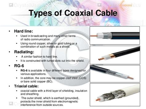 Coaxial Cable By Alina Baber