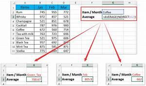 Note Berechnen Formel : wie berechnet man den durchschnitt des dynamischen bereichs in excel ~ Themetempest.com Abrechnung