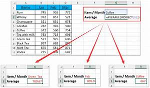 Durschnitt Berechnen : wie berechnet man den durchschnitt des dynamischen ~ Themetempest.com Abrechnung