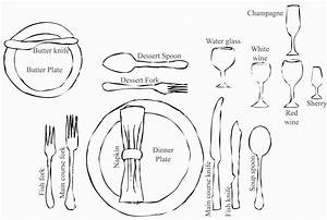 The Basics Of Setting A Proper Table