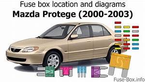 Fuse Box Location And Diagrams  Mazda Protege  2000