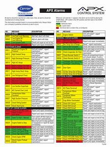 Carrier Alarm Codes