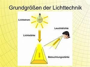 Lumen Pro Qm Wohnfläche : lux lumen candela tages licht ~ Markanthonyermac.com Haus und Dekorationen