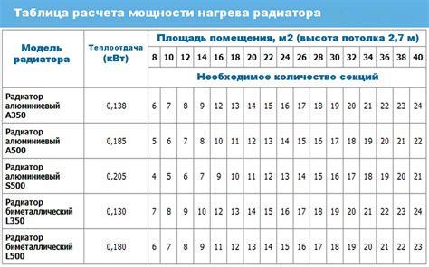 Работа по теме 133 группа отсчет 2. Глава Сводная таблица расхода электроэнергии. ВУЗ ВГМХА.