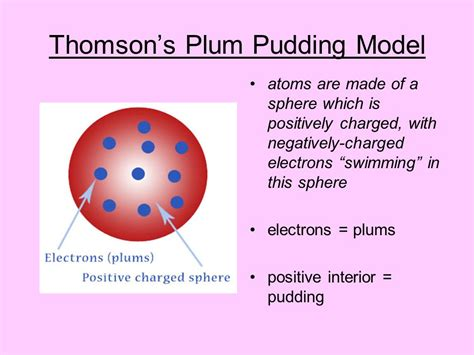 Atomic Theorists and their Contributions - ppt video