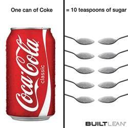 One can of Coke = 10 teaspoons of sugar   BuiltLean