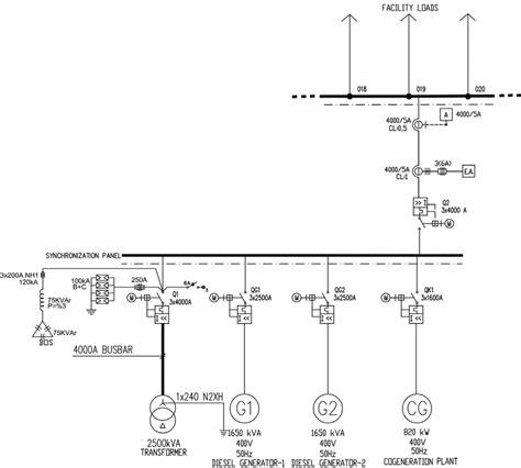 Single Line Diagram by Single Line Diagram Of Lv Peak Mode Scenario 1