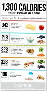Kalorien Pro Tag Berechnen : 1001 ideen f r abnehmen tipps zu erstaunlichen ergebnissen ~ Themetempest.com Abrechnung