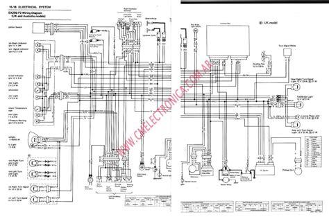 2008 Kawasaki 650 Klr Wiring Diagram by Wiring Diagram 1998 Kawasaki Zx9r Zx900c Wiring Diagram