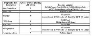 Lcd Repair  Sony Kdl 32ex600  40ex600  46ex600 Led Blinking Chart