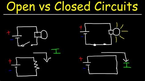 Open Circuits Closed Short Basic