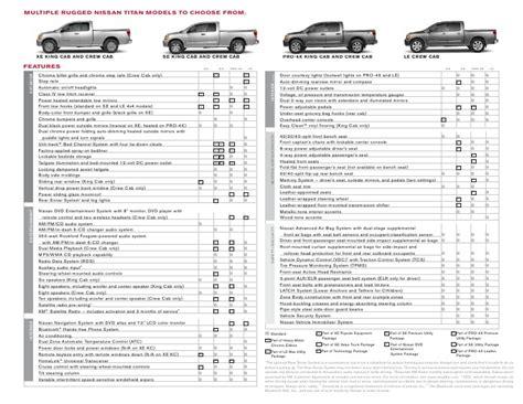 Nissan Frontier Bed Dimensions by 2010 Staunton Nissan Titan Va