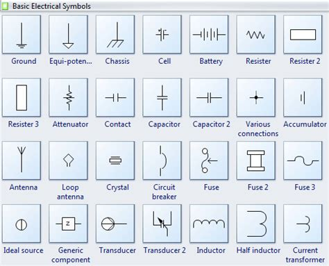 electrical symbols basic dc surge source software following fuse shapes transducer plug extended such etc display some
