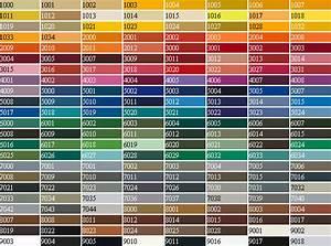 Welche Farben Passen Zu Petrol : unsichtbare t r e serie oberfl chen farben ~ Markanthonyermac.com Haus und Dekorationen