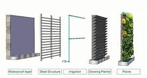 Vertikal Garten System : vertical garden systems green wall modules vertical garden pots and planters green vertical wall ~ Sanjose-hotels-ca.com Haus und Dekorationen