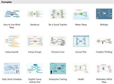 mind map templates  word powerpoint