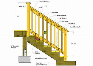 Wood Deck Rail Diagram