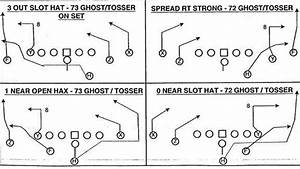 Daboll's preferred offense and QB. - The Stadium Wall ...